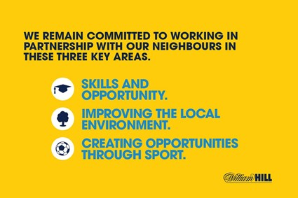 About William Hill's commitment to community...