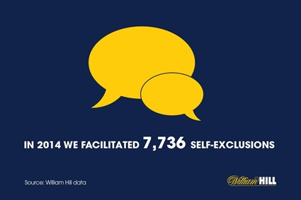 About self-exclusion at William Hill…