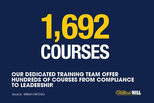 About training at William Hill...