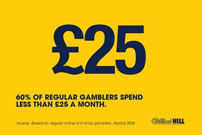 About monthly average spend by regular gamblers...