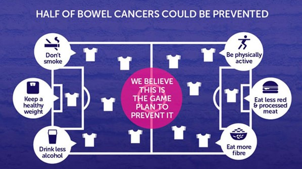 Bowel-cancer-inforgraphic_edited.jpg