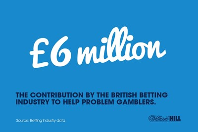 About contribution to research, treatment and education of problem gambling...