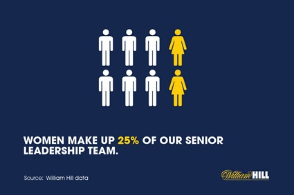 About diverse leadership at William Hill...
