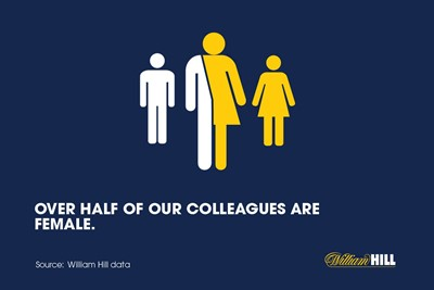 About diversity at William Hill...
