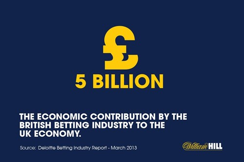Contribution of betting shops to the economy...
